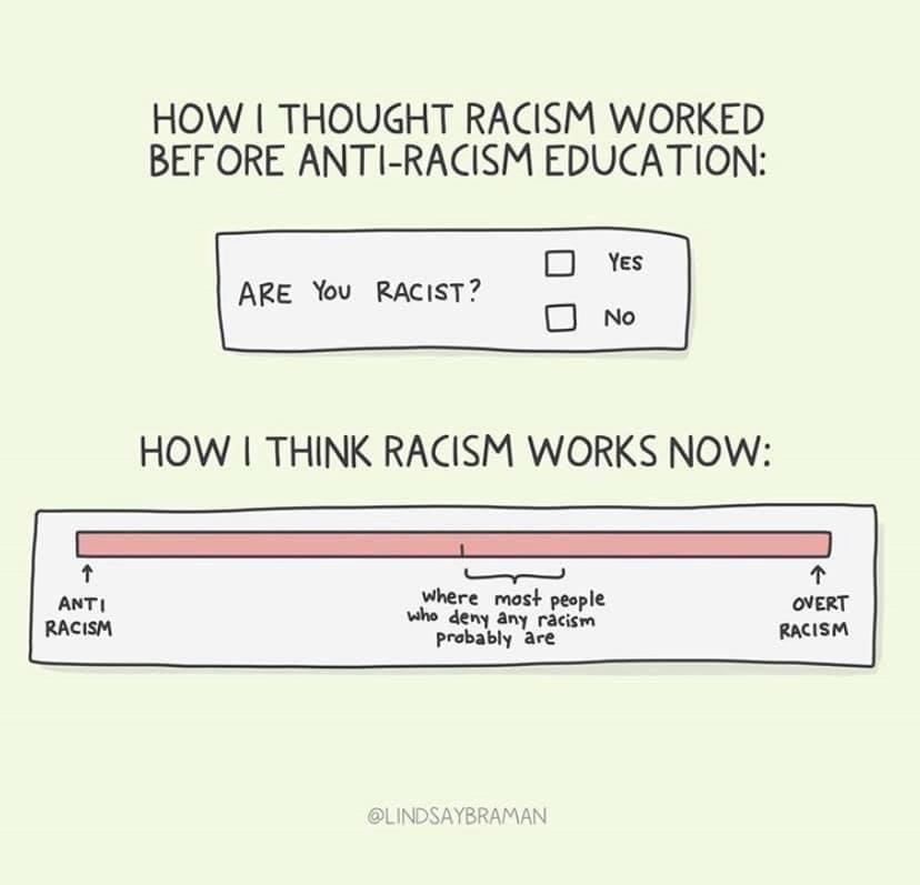 Photo for people wanting to learn more about the importance of anti-racism and racial justice. It further describes how racism isn't binary. The first part reads